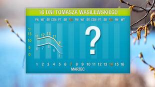 Pogoda na 16 dni: wiosennie, ale z małą przerwą